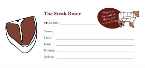 Where's the Beef - Steak Rater