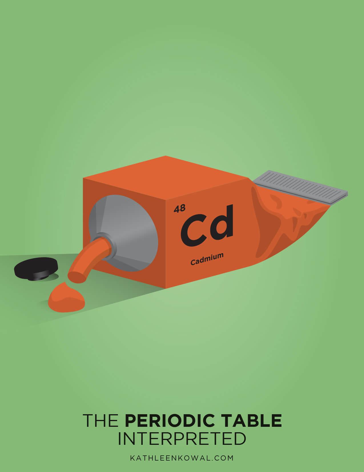 Cadmium Red Hue