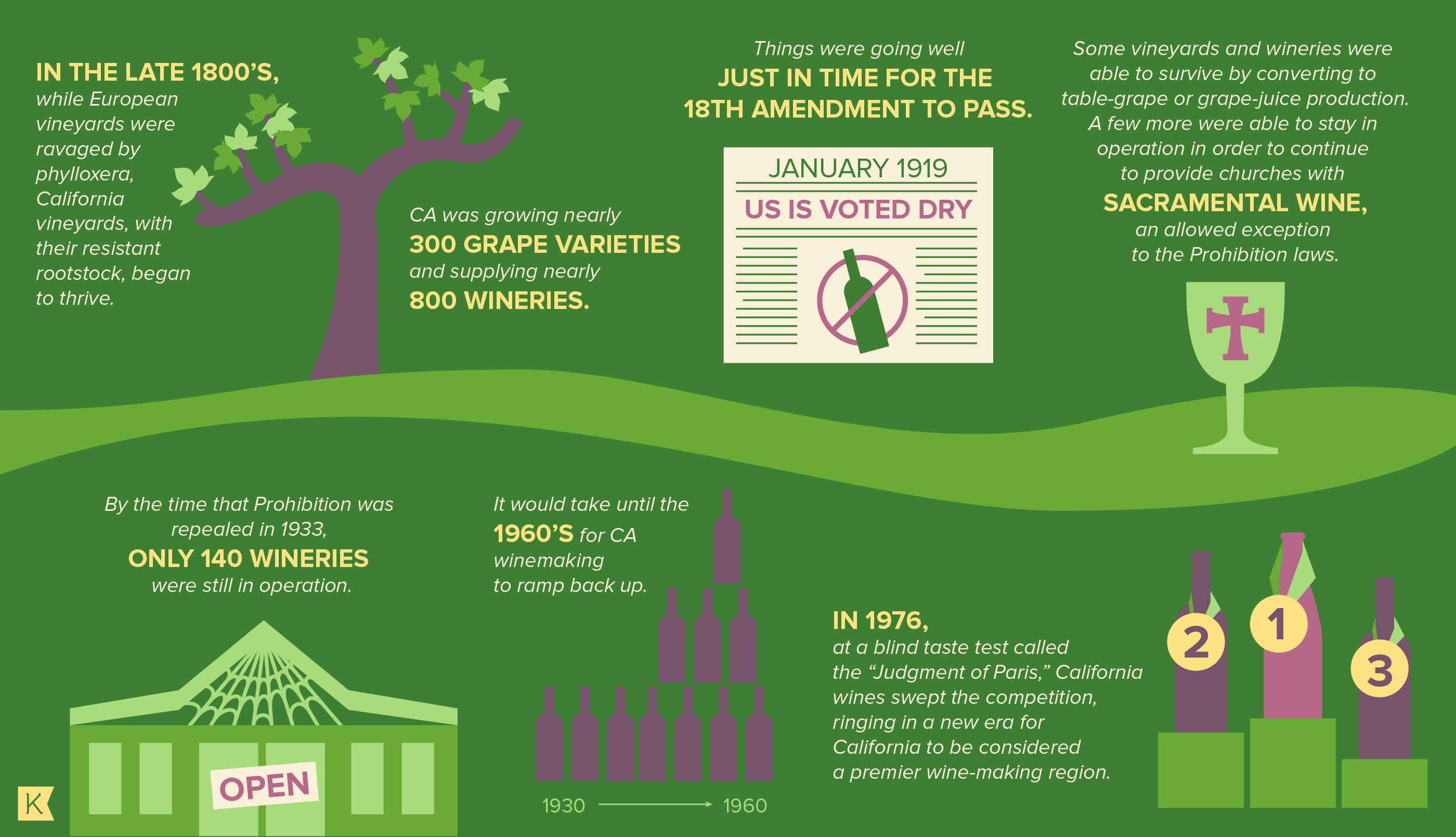 Kowal_Wine_Infographic_BoldItalic-5