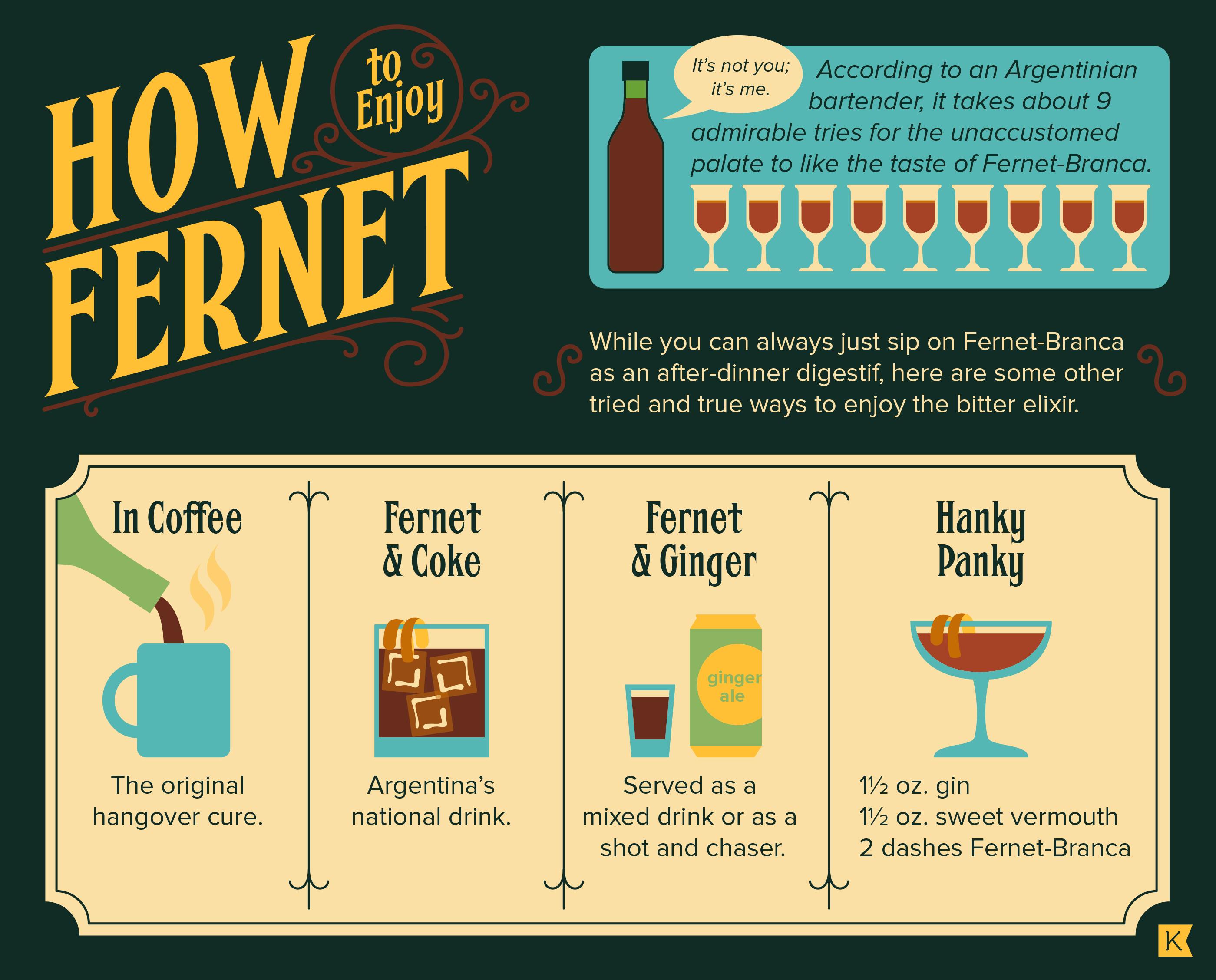 Kowal_Fernet_Infographic_BoldItalic-6
