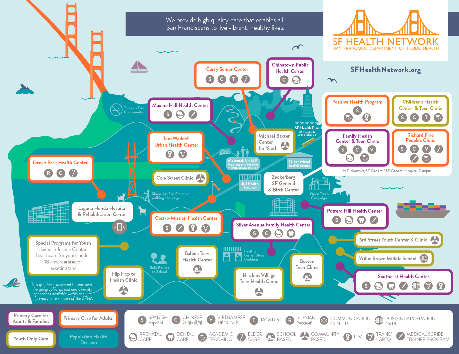 SFHN Map of SF Services + Sites rev02