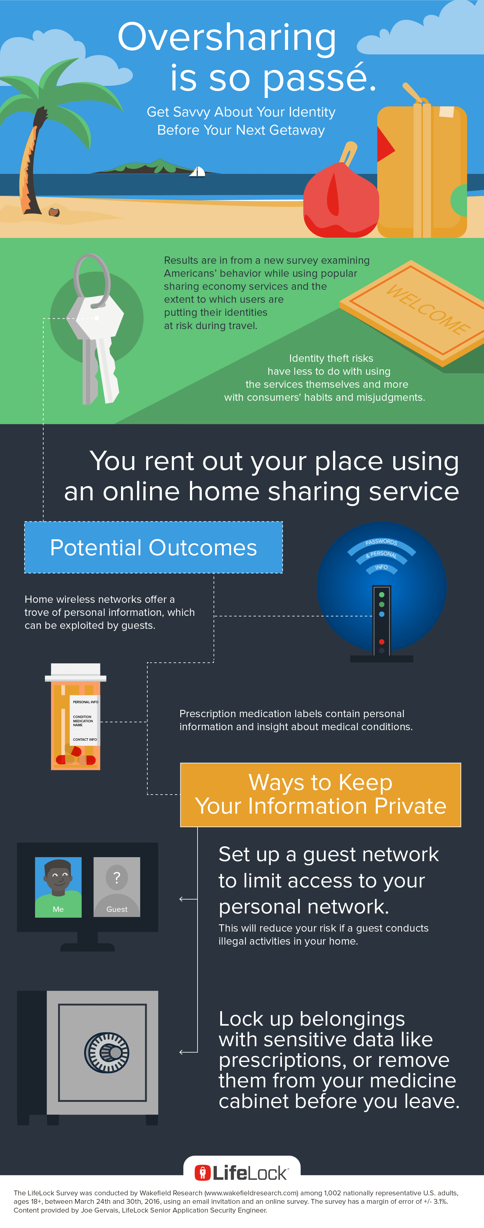 LifeLock Summer Travel Tips Infographic rev04-Home Share
