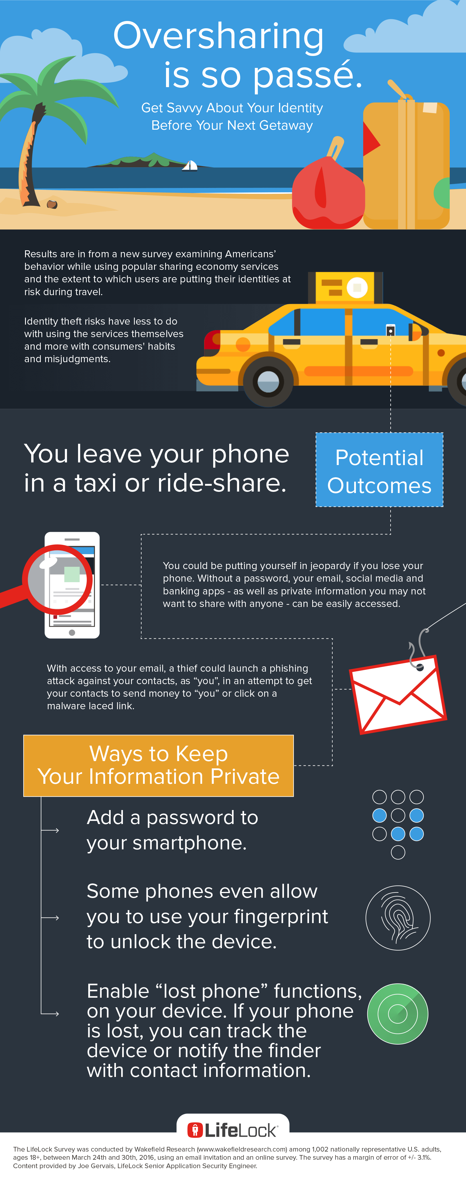 LifeLock Summer Travel Tips Infographic rev04-Phone