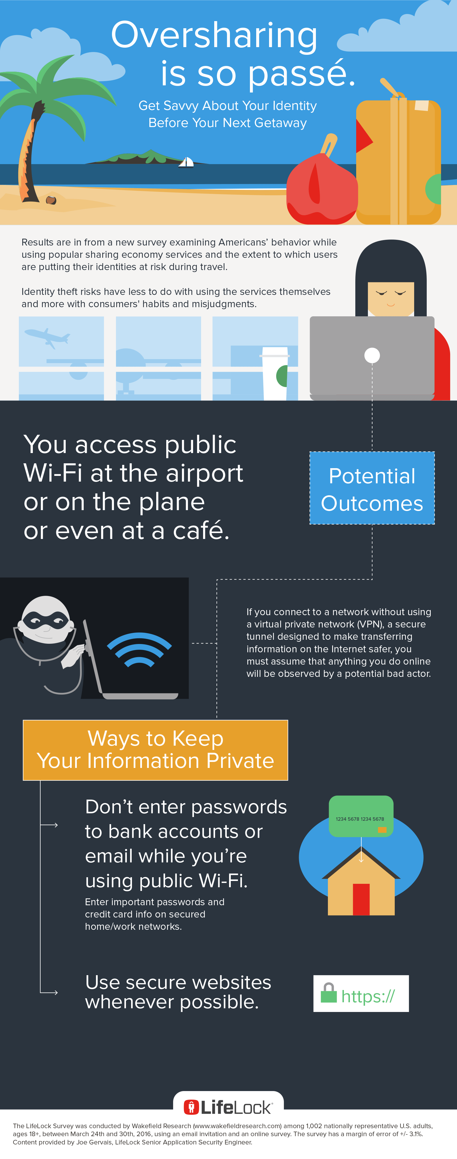 LifeLock Summer Travel Tips Infographic rev04-Public wi-fi