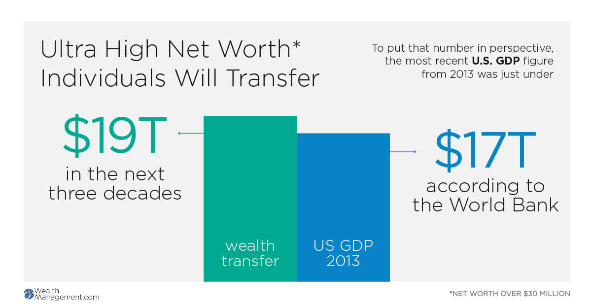 inter-generational-wealth-transfer-11